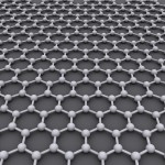 Researchers Say They Can Embed Graphene Electrodes in Fabric